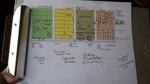 scribbled garden plan | ASimpleHomestead.com